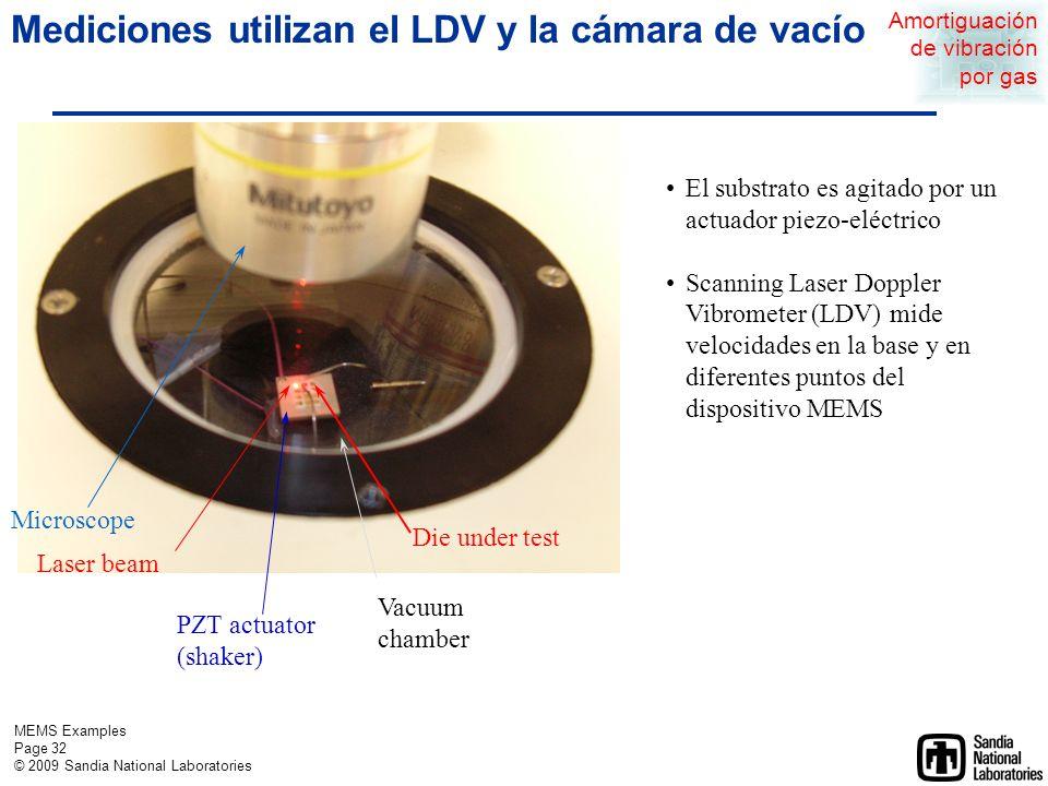 MEMS Examples Page 31 © 2009 Sandia National Laboratories Mediciones de una placa que oscila Plate width 154.3 m Air gap between plate and substrate M