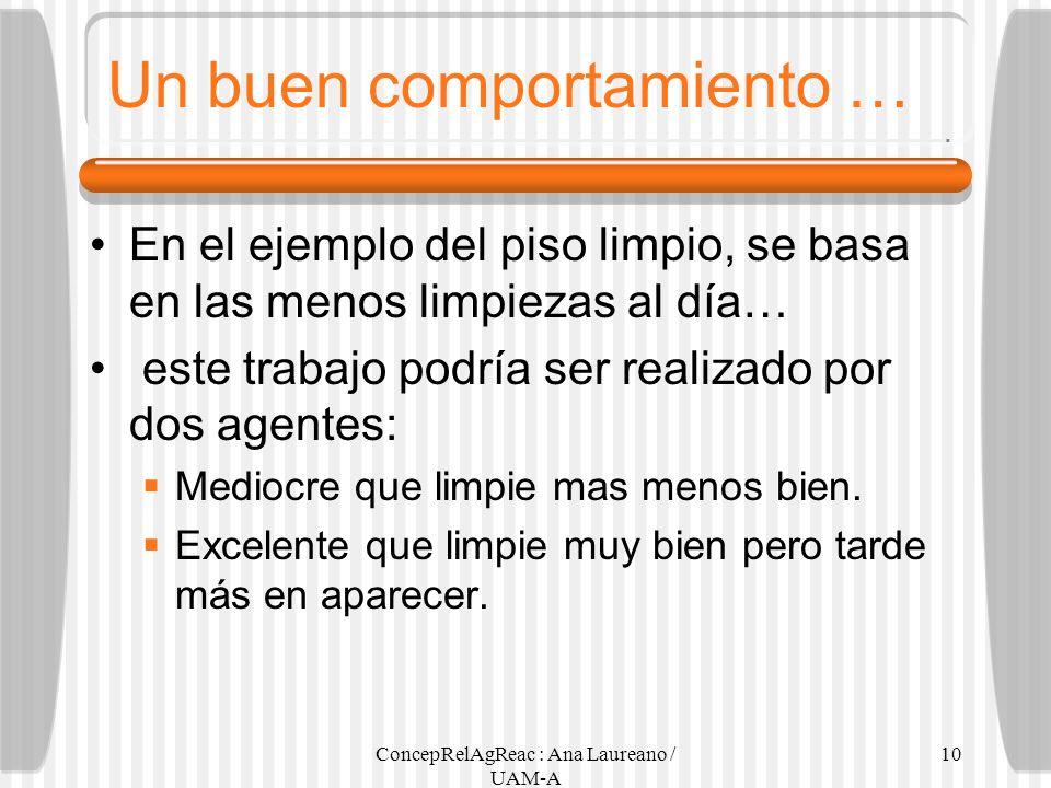 ConcepRelAgReac : Ana Laureano / UAM-A 10 Un buen comportamiento … En el ejemplo del piso limpio, se basa en las menos limpiezas al día… este trabajo