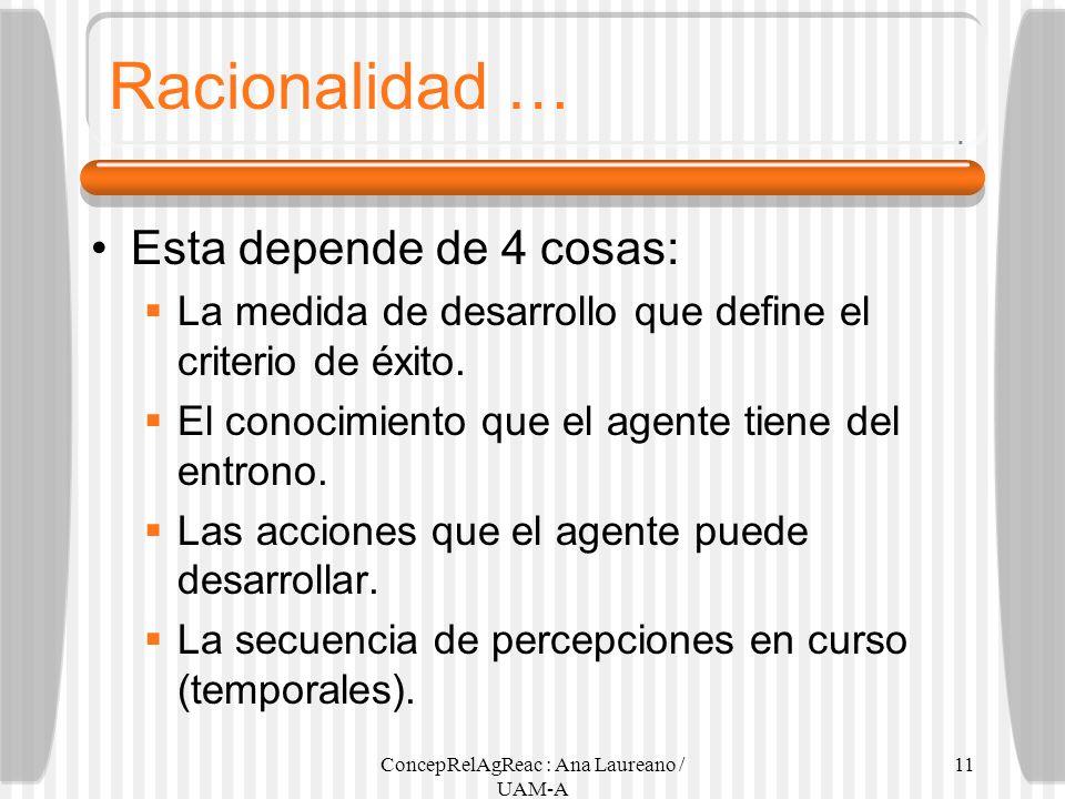 ConcepRelAgReac : Ana Laureano / UAM-A 11 Racionalidad … Esta depende de 4 cosas: La medida de desarrollo que define el criterio de éxito. El conocimi