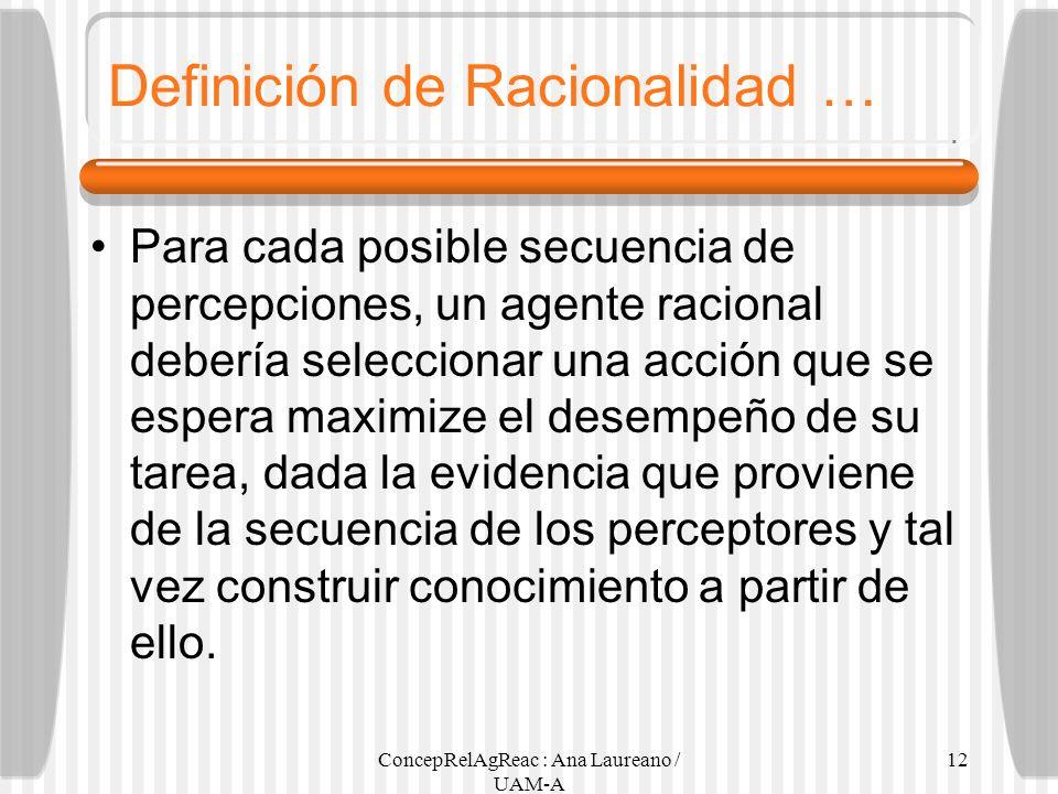 ConcepRelAgReac : Ana Laureano / UAM-A 12 Definición de Racionalidad … Para cada posible secuencia de percepciones, un agente racional debería selecci
