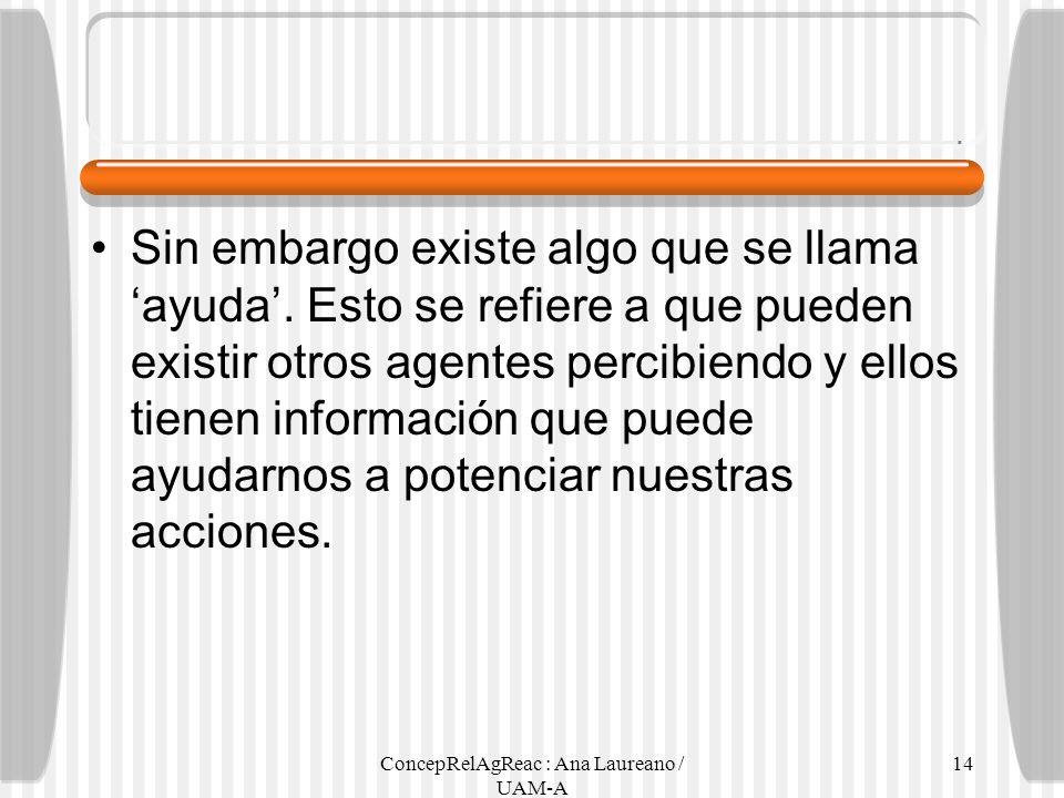 ConcepRelAgReac : Ana Laureano / UAM-A 14 Sin embargo existe algo que se llama ayuda. Esto se refiere a que pueden existir otros agentes percibiendo y