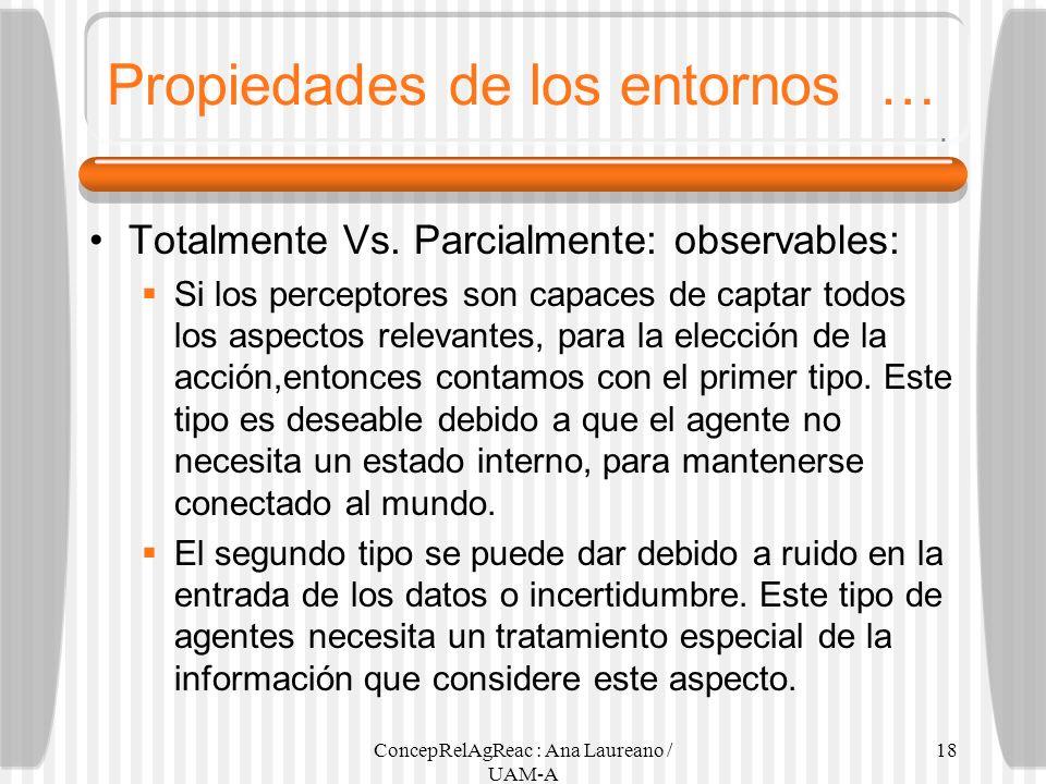 ConcepRelAgReac : Ana Laureano / UAM-A 18 Propiedades de los entornos … Totalmente Vs. Parcialmente: observables: Si los perceptores son capaces de ca