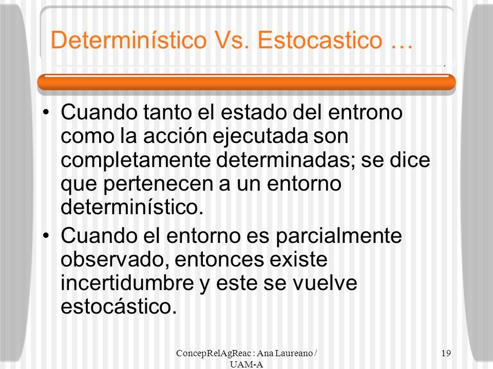 ConcepRelAgReac : Ana Laureano / UAM-A 19 Determinístico Vs. Estocastico … Cuando tanto el estado del entrono como la acción ejecutada son completamen