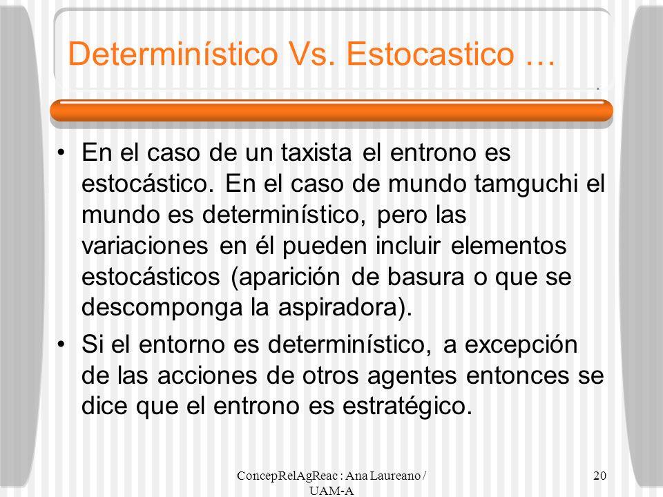 ConcepRelAgReac : Ana Laureano / UAM-A 20 Determinístico Vs. Estocastico … En el caso de un taxista el entrono es estocástico. En el caso de mundo tam