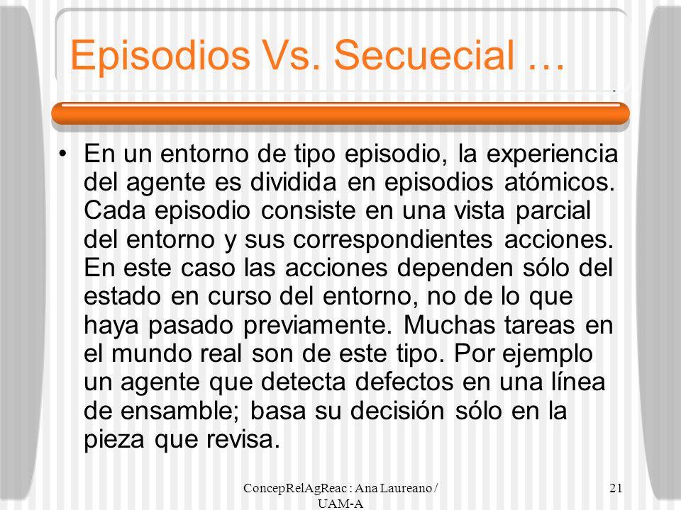 ConcepRelAgReac : Ana Laureano / UAM-A 21 Episodios Vs. Secuecial … En un entorno de tipo episodio, la experiencia del agente es dividida en episodios