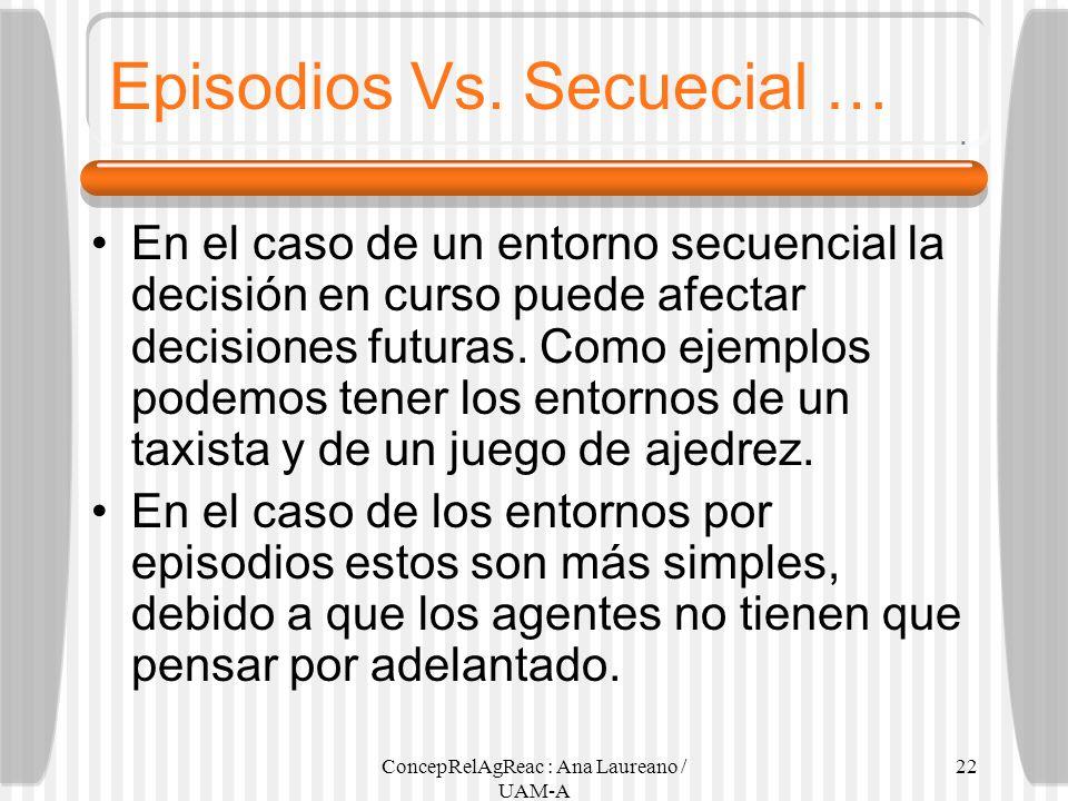 ConcepRelAgReac : Ana Laureano / UAM-A 22 Episodios Vs. Secuecial … En el caso de un entorno secuencial la decisión en curso puede afectar decisiones