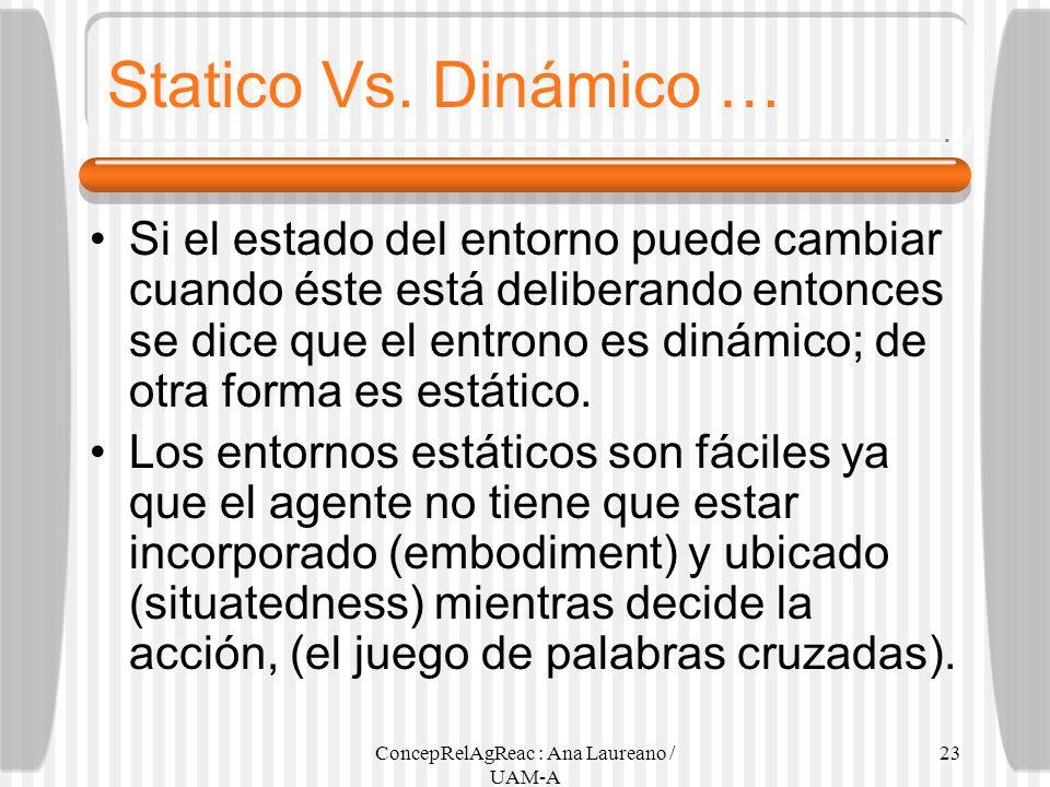 ConcepRelAgReac : Ana Laureano / UAM-A 23 Statico Vs. Dinámico … Si el estado del entorno puede cambiar cuando éste está deliberando entonces se dice
