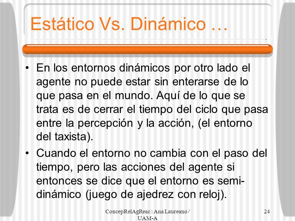 ConcepRelAgReac : Ana Laureano / UAM-A 24 Estático Vs. Dinámico … En los entornos dinámicos por otro lado el agente no puede estar sin enterarse de lo