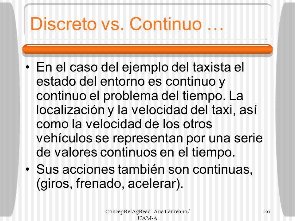 ConcepRelAgReac : Ana Laureano / UAM-A 26 Discreto vs. Continuo … En el caso del ejemplo del taxista el estado del entorno es continuo y continuo el p