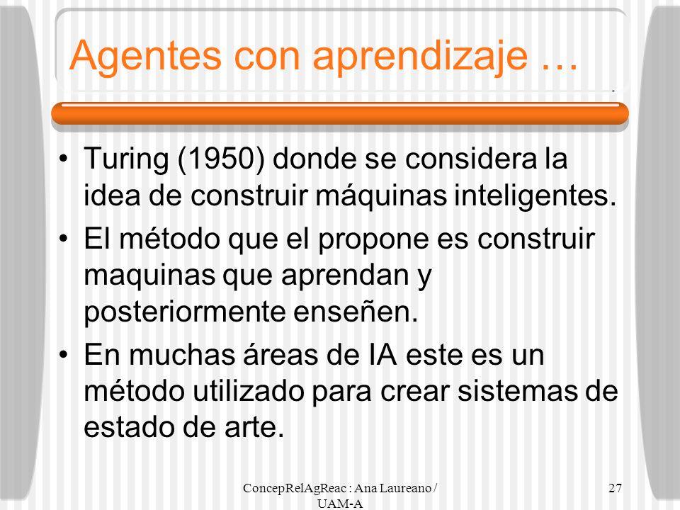 ConcepRelAgReac : Ana Laureano / UAM-A 27 Agentes con aprendizaje … Turing (1950) donde se considera la idea de construir máquinas inteligentes. El mé