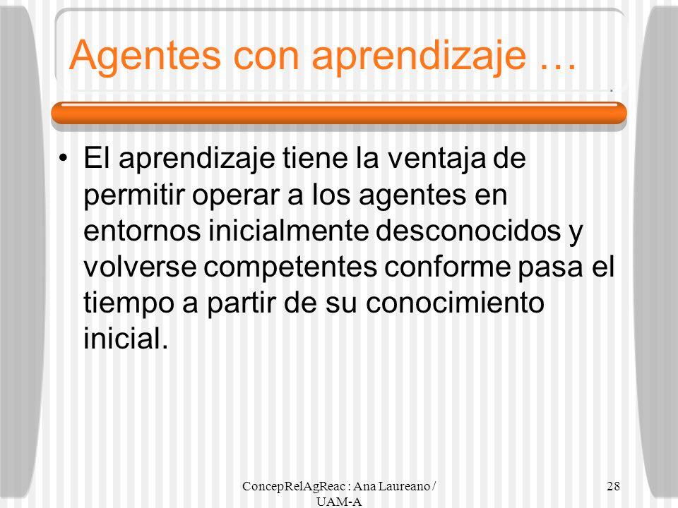 ConcepRelAgReac : Ana Laureano / UAM-A 28 Agentes con aprendizaje … El aprendizaje tiene la ventaja de permitir operar a los agentes en entornos inici