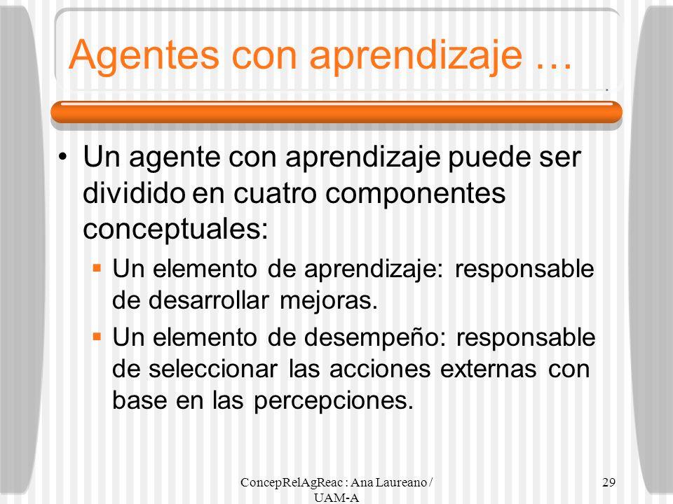 ConcepRelAgReac : Ana Laureano / UAM-A 29 Agentes con aprendizaje … Un agente con aprendizaje puede ser dividido en cuatro componentes conceptuales: U