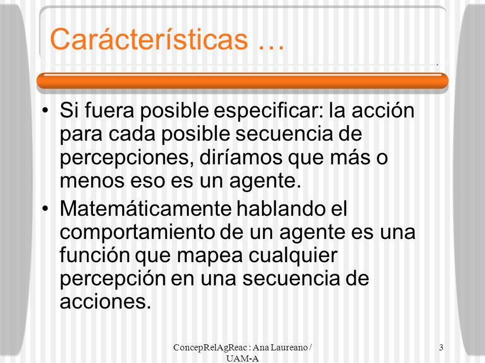 ConcepRelAgReac : Ana Laureano / UAM-A 3 Carácterísticas … Si fuera posible especificar: la acción para cada posible secuencia de percepciones, diríam