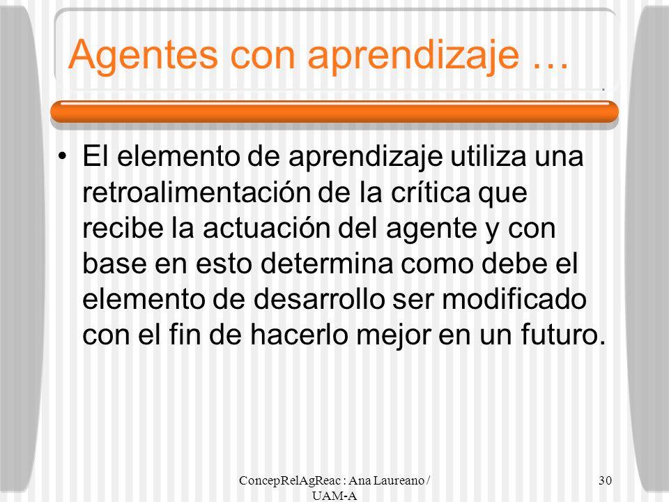 ConcepRelAgReac : Ana Laureano / UAM-A 30 Agentes con aprendizaje … El elemento de aprendizaje utiliza una retroalimentación de la crítica que recibe