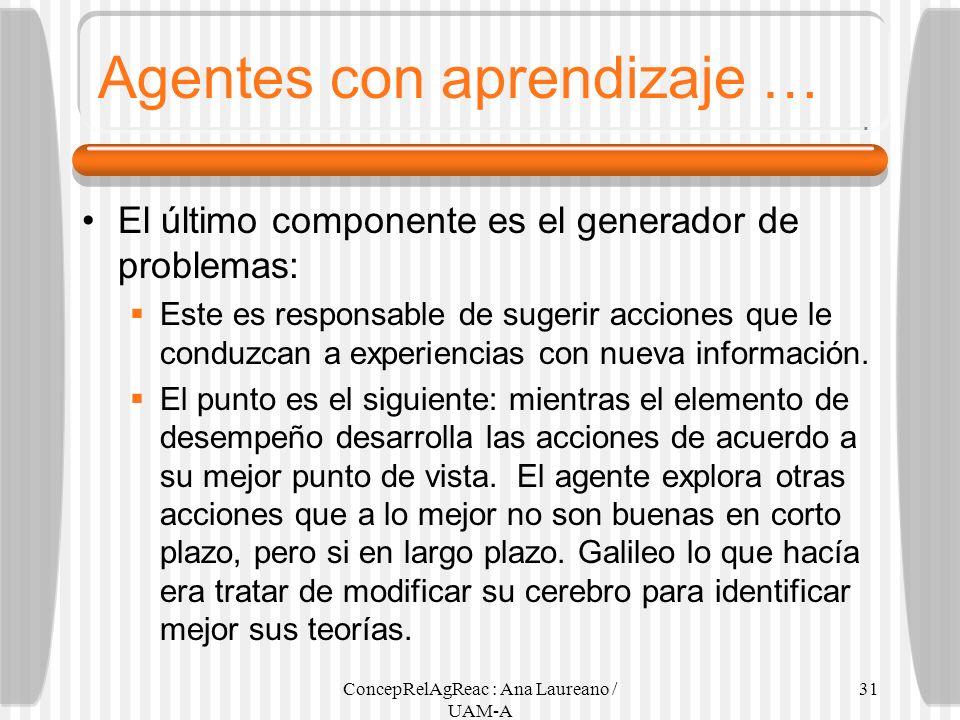 ConcepRelAgReac : Ana Laureano / UAM-A 31 Agentes con aprendizaje … El último componente es el generador de problemas: Este es responsable de sugerir