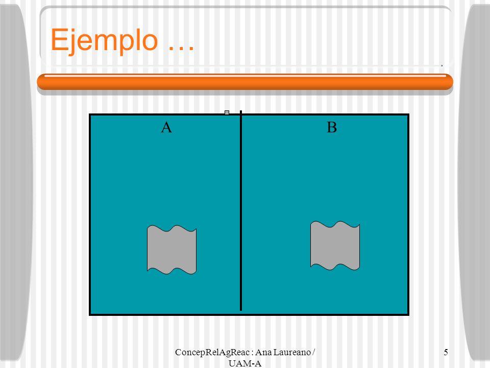 ConcepRelAgReac : Ana Laureano / UAM-A 5 Ejemplo … A B