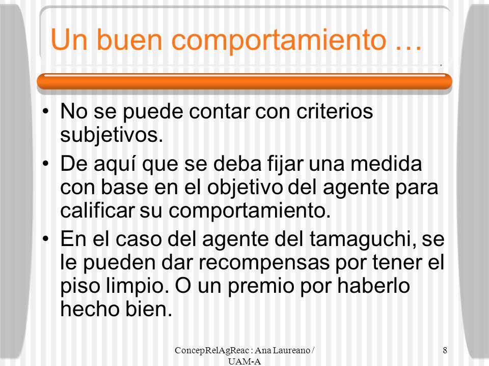 ConcepRelAgReac : Ana Laureano / UAM-A 8 Un buen comportamiento … No se puede contar con criterios subjetivos. De aquí que se deba fijar una medida co