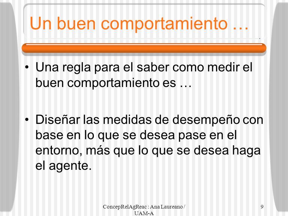 ConcepRelAgReac : Ana Laureano / UAM-A 9 Un buen comportamiento … Una regla para el saber como medir el buen comportamiento es … Diseñar las medidas d
