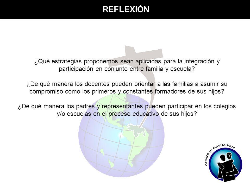 REFLEXIÓN ¿Qué estrategias proponemos sean aplicadas para la integración y participación en conjunto entre familia y escuela? ¿De qué manera los docen