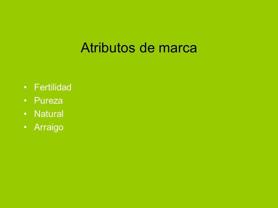 Atributos de marca Fertilidad Pureza Natural Arraigo