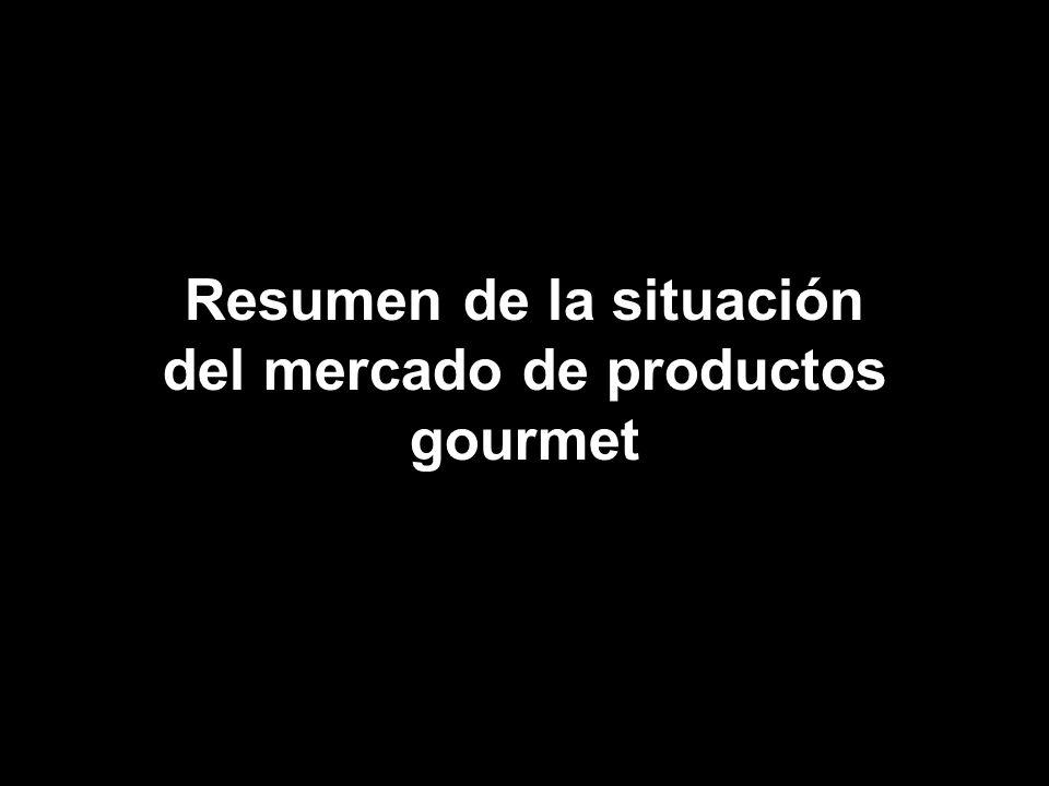 Resumen de la situación del mercado de productos gourmet