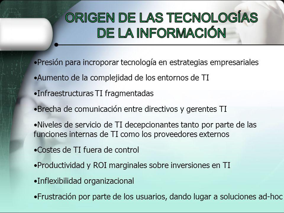 Presión para incroporar tecnología en estrategias empresariales Aumento de la complejidad de los entornos de TI Infraestructuras TI fragmentadas Brech