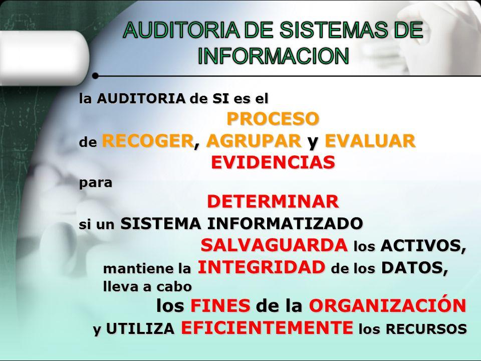 la AUDITORIA de SI es el PROCESO de RECOGER, AGRUPAR y EVALUAR EVIDENCIASparaDETERMINAR si un SISTEMA INFORMATIZADO SALVAGUARDA los ACTIVOS, mantiene