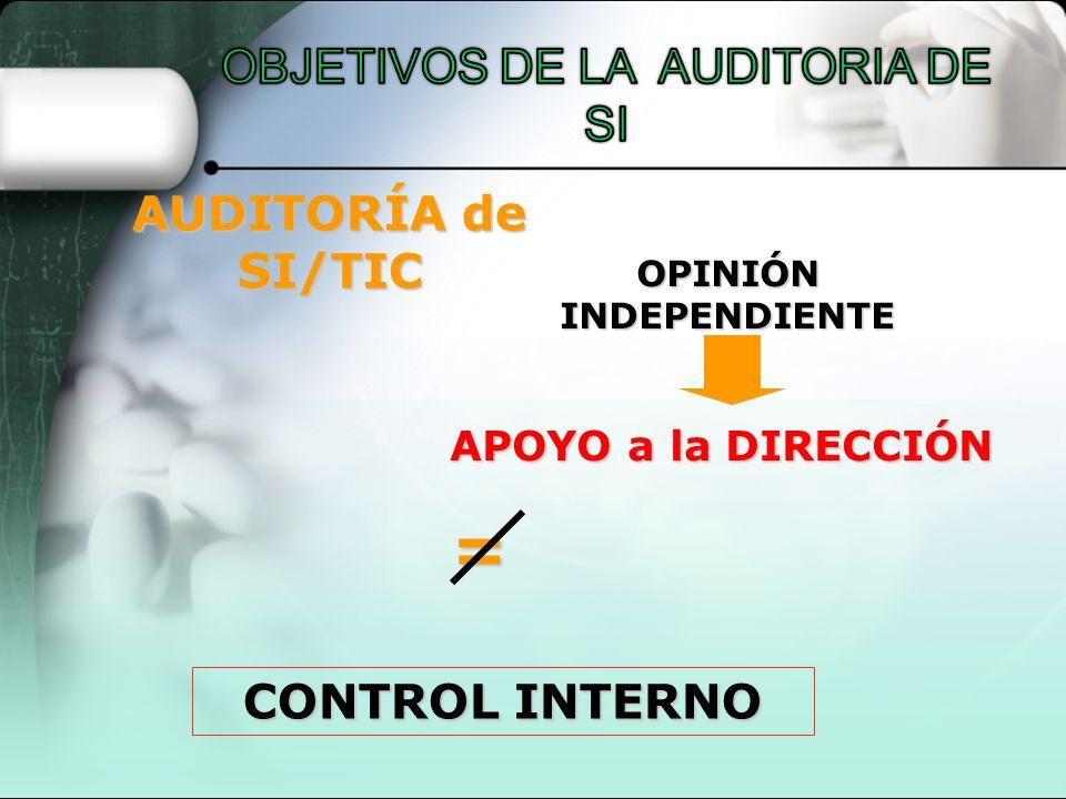 APOYO a la DIRECCIÓN AUDITORÍA de SI/TIC CONTROL INTERNO OPINIÓN INDEPENDIENTE =