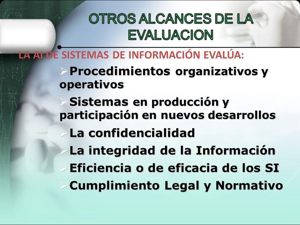 Procedimientos organizativos y operativos Procedimientos organizativos y operativos Sistemas en producción y participación en nuevos desarrollos Siste