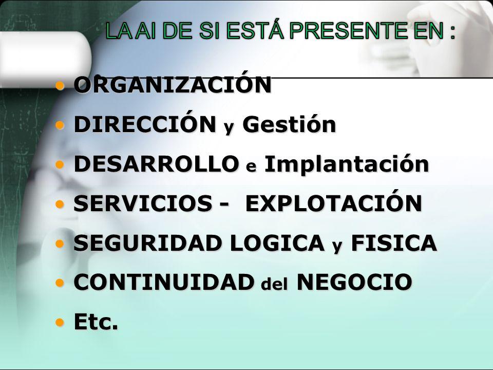 ORGANIZACIÓN ORGANIZACIÓN DIRECCIÓN y Gestión DIRECCIÓN y Gestión DESARROLLO e Implantación DESARROLLO e Implantación SERVICIOS - EXPLOTACIÓN SERVICIO