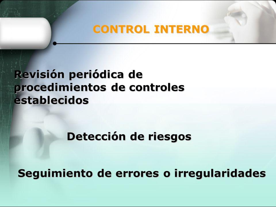 CONTROL INTERNO Revisión periódica de procedimientos de controles establecidos Detección de riesgos Seguimiento de errores o irregularidades