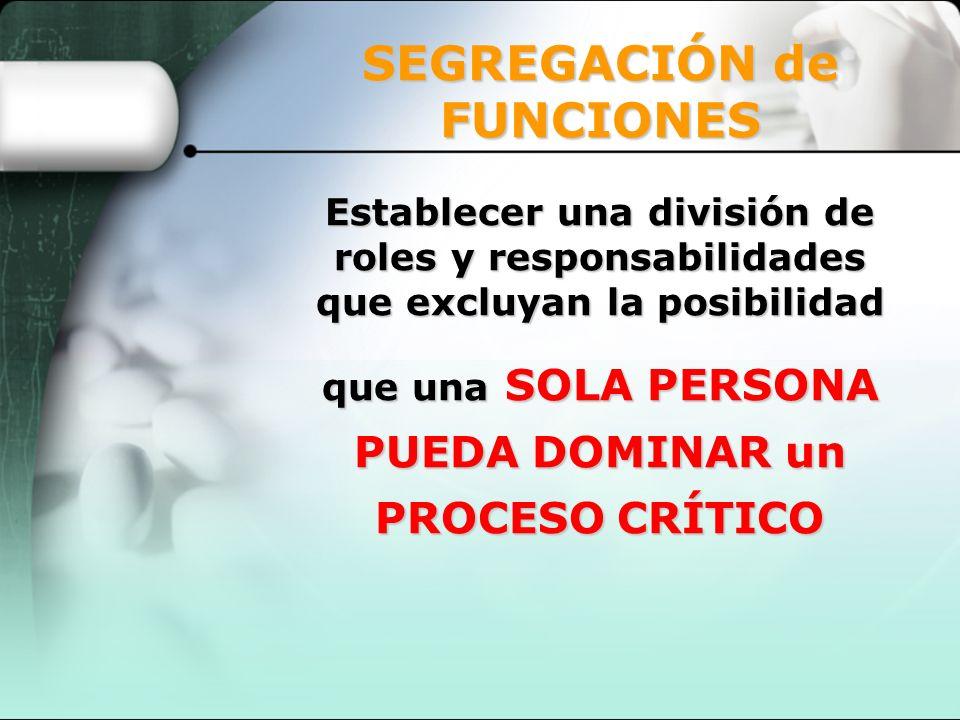 SEGREGACIÓN de FUNCIONES Establecer una división de roles y responsabilidades que excluyan la posibilidad que una SOLA PERSONA PUEDA DOMINAR un PROCES