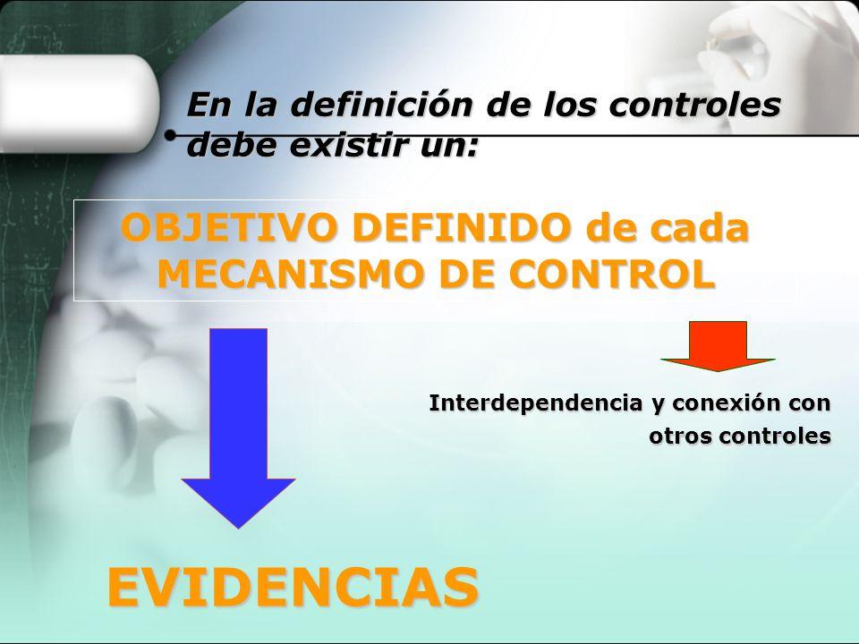 En la definición de los controles debe existir un: EVIDENCIAS OBJETIVO DEFINIDO de cada MECANISMO DE CONTROL Interdependencia y conexión con otros con