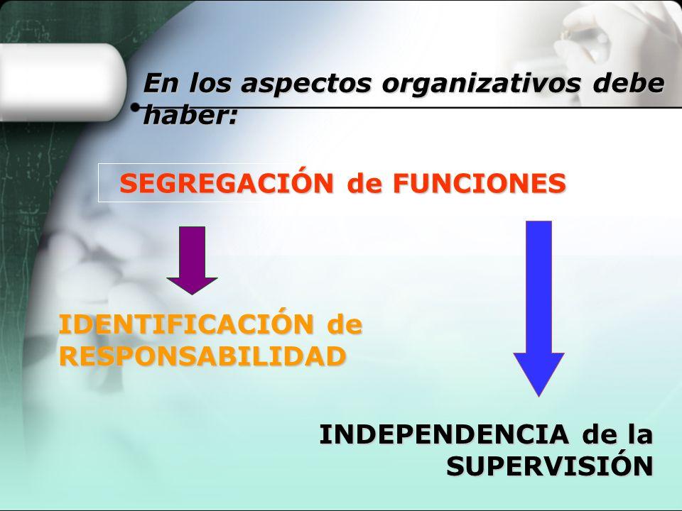 SEGREGACIÓN de FUNCIONES IDENTIFICACIÓN de RESPONSABILIDAD INDEPENDENCIA de la SUPERVISIÓN En los aspectos organizativos debe haber:
