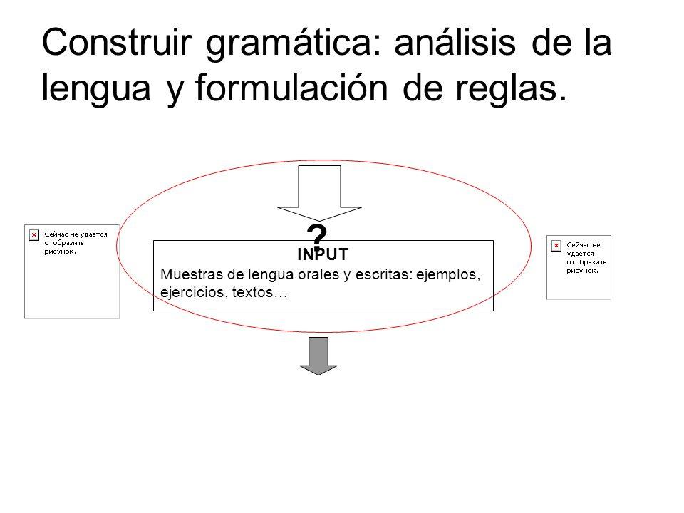Construir gramática: análisis de la lengua y formulación de reglas.