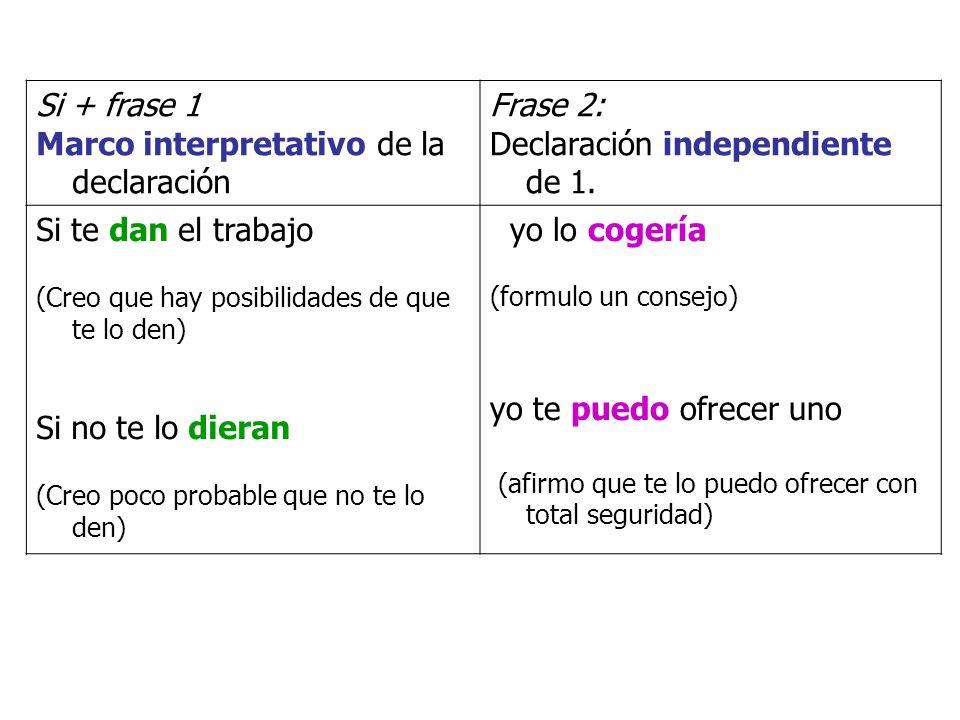 Si + frase 1 Marco interpretativo de la declaración Frase 2: Declaración independiente de 1.