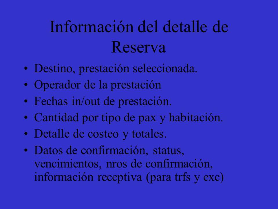 Información del detalle de Reserva Destino, prestación seleccionada.