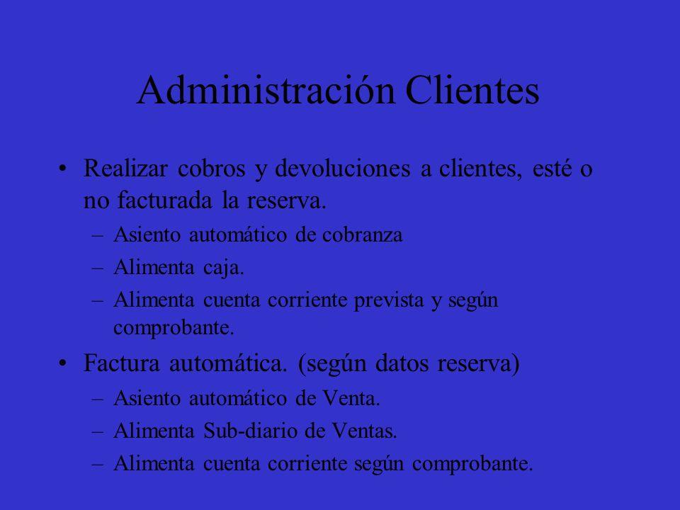 Administración Clientes Realizar cobros y devoluciones a clientes, esté o no facturada la reserva.