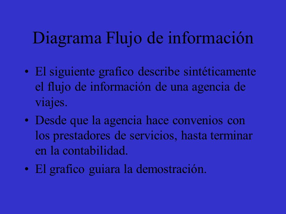 Diagrama Flujo de información El siguiente grafico describe sintéticamente el flujo de información de una agencia de viajes.