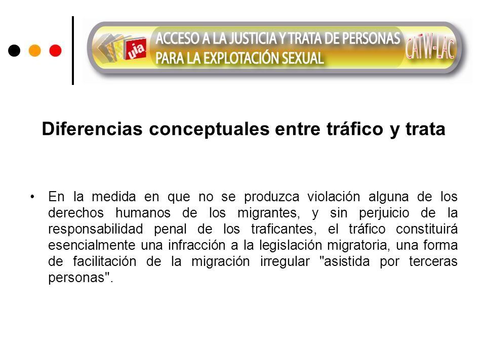 La Acción Típica La definición incluye todas las acciones que componen el proceso de la trata de personas, desde las acciones en los países o regiones de origen (la captación o reclutamiento), a las de tránsito (transporte y traslado) y de destino (acogida o recepción).