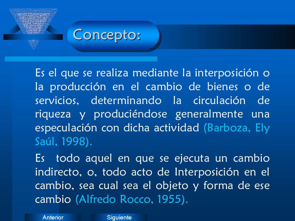 SiguienteAnteriorConcepto: Es el que se realiza mediante la interposición o la producción en el cambio de bienes o de servicios, determinando la circu