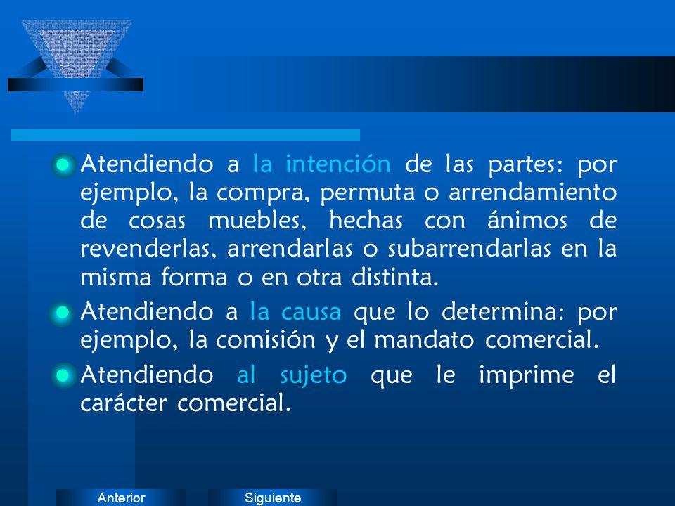 SiguienteAnterior Esquema del Intercambio Comercial productor mediador consumidor negocio jurídico (cambio de un bien por otro) intención de obtener un lucro.