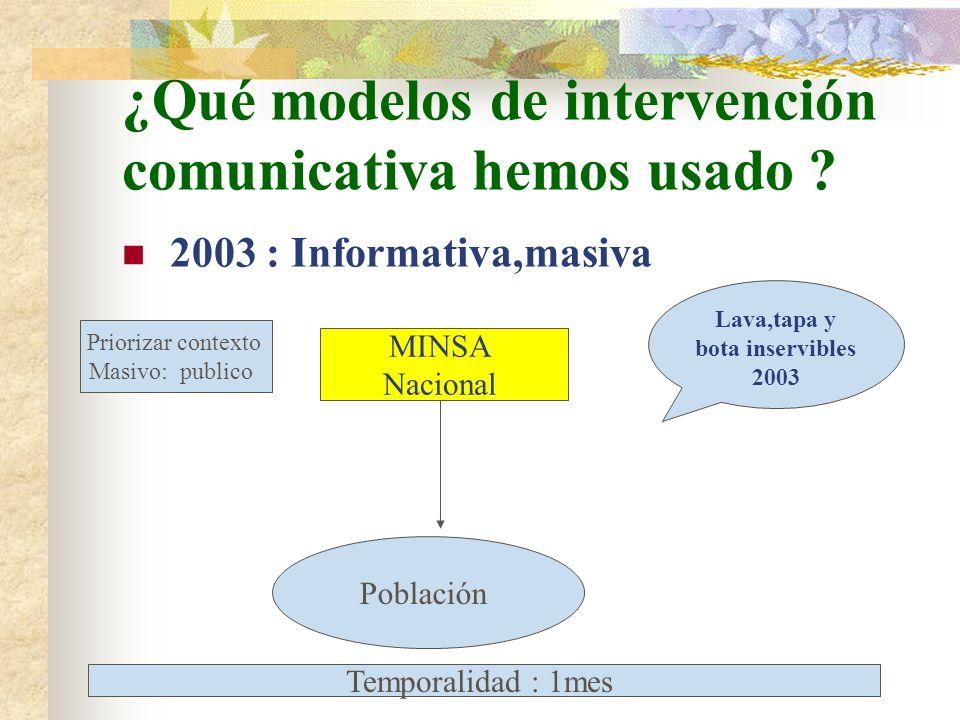 ¿Qué modelos de intervención comunicativa hemos usado ? 2003 : Informativa,masiva MINSA Nacional Población Lava,tapa y bota inservibles 2003 Temporali