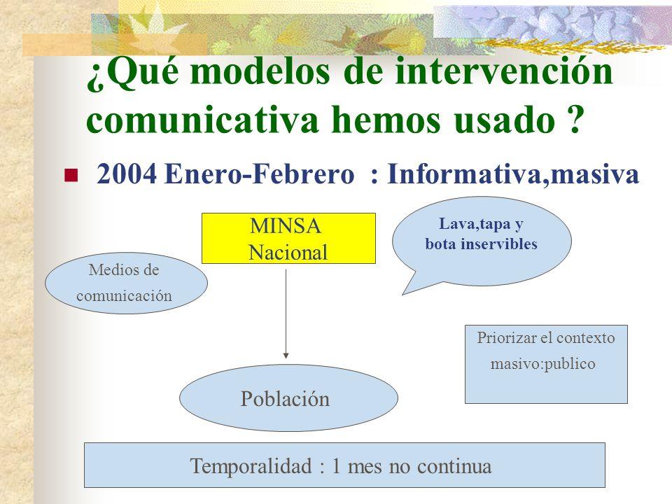 ¿Qué modelos de intervención comunicativa hemos usado ? 2004 Enero-Febrero : Informativa,masiva MINSA Nacional Población Lava,tapa y bota inservibles