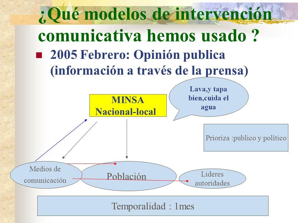 ¿Qué modelos de intervención comunicativa hemos usado ? 2005 Febrero: Opinión publica (información a través de la prensa) MINSA Nacional-local Poblaci