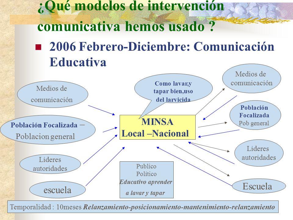 ¿Qué modelos de intervención comunicativa hemos usado ? 2006 Febrero-Diciembre: Comunicación Educativa MINSA Local –Nacional Población Focalizada – Po