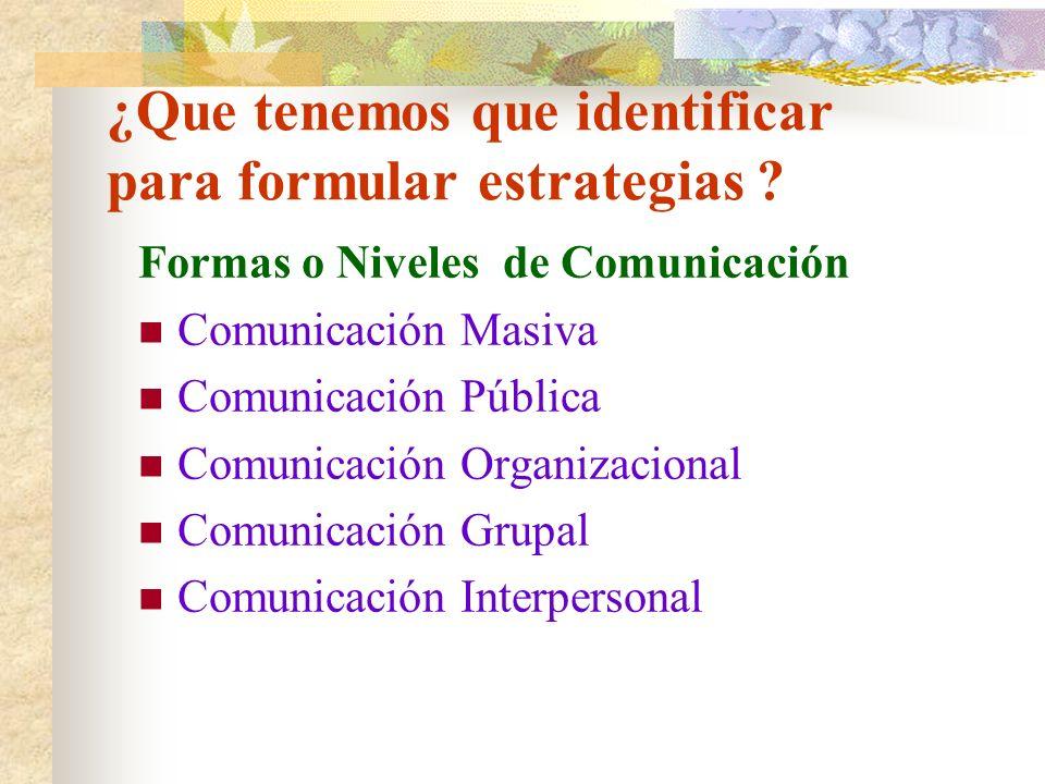 ¿Que tenemos que identificar para formular estrategias ? Formas o Niveles de Comunicación Comunicación Masiva Comunicación Pública Comunicación Organi