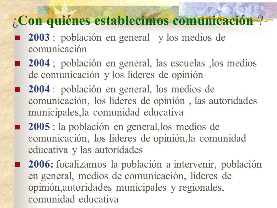 ¿Con quiénes establecimos comunicación ? 2003 : población en general y los medios de comunicación 2004 ; población en general, las escuelas,los medios
