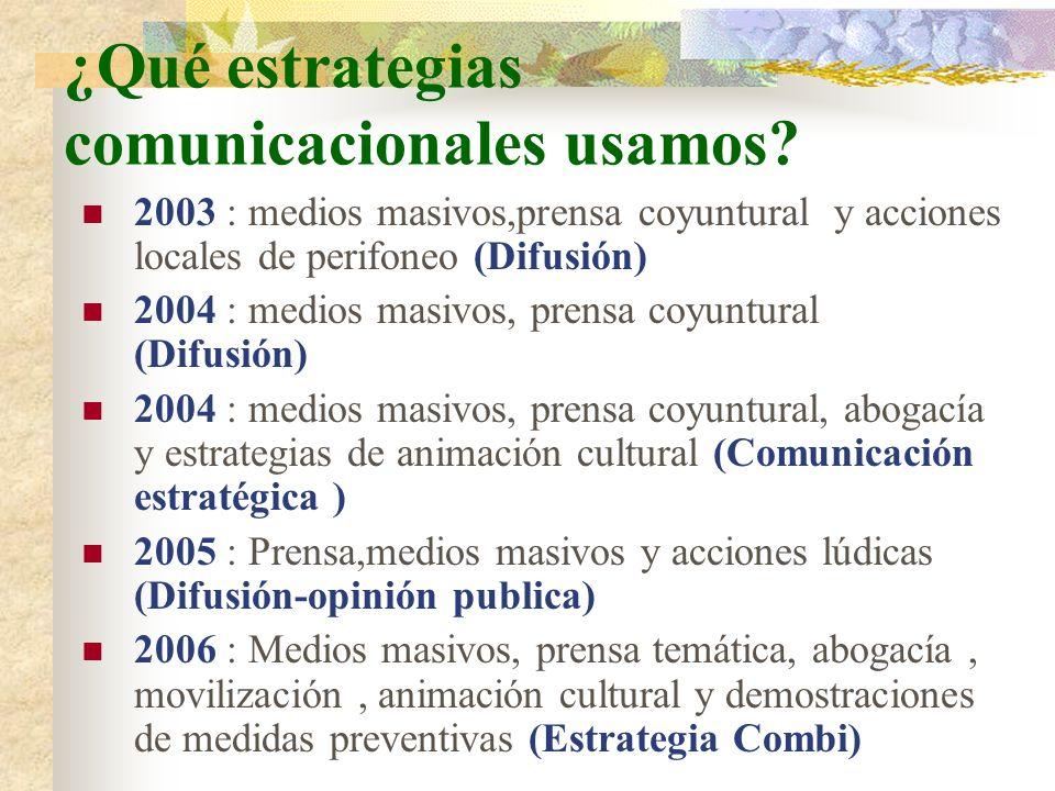 ¿Qué estrategias comunicacionales usamos? 2003 : medios masivos,prensa coyuntural y acciones locales de perifoneo (Difusión) 2004 : medios masivos, pr