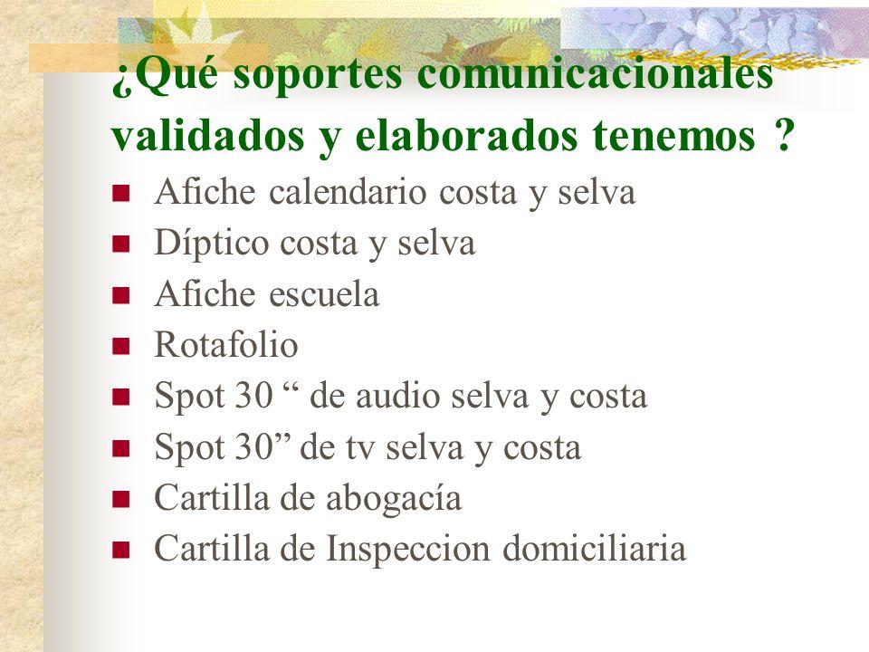 ¿Qué soportes comunicacionales validados y elaborados tenemos ? Afiche calendario costa y selva Díptico costa y selva Afiche escuela Rotafolio Spot 30